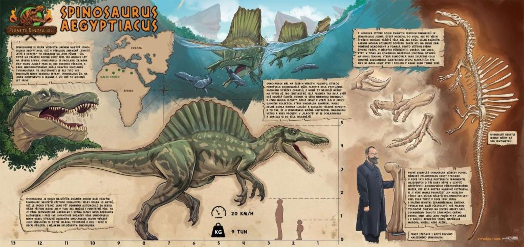 Spinosaurus screen